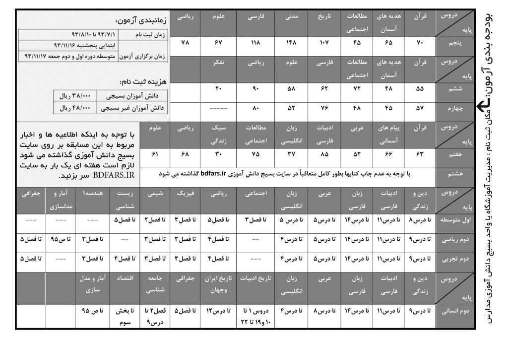 مسابقه علمی بسیج دانش آموزی استان فارس